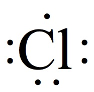 cl dot diagram chapters 7-10. the electronic structure of atoms to ...