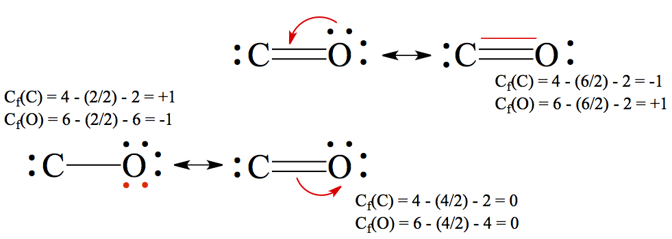 Chapter 7 Covalent Bonds And Molecular Structure